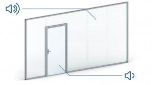 Różnic poziomu izolacji akustycznej drzwi i ścian